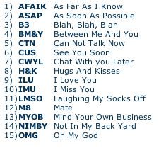 Text speak abbreviations